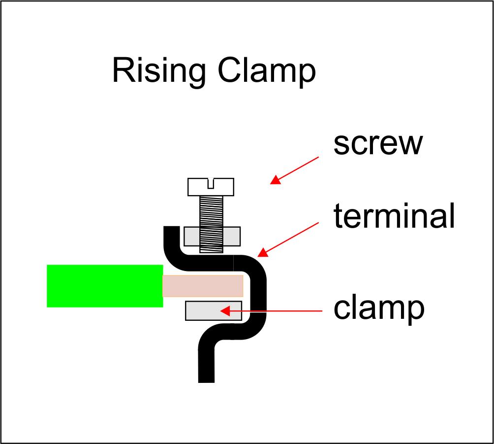 Technologie_RisingClamp_Zugfederanschluss