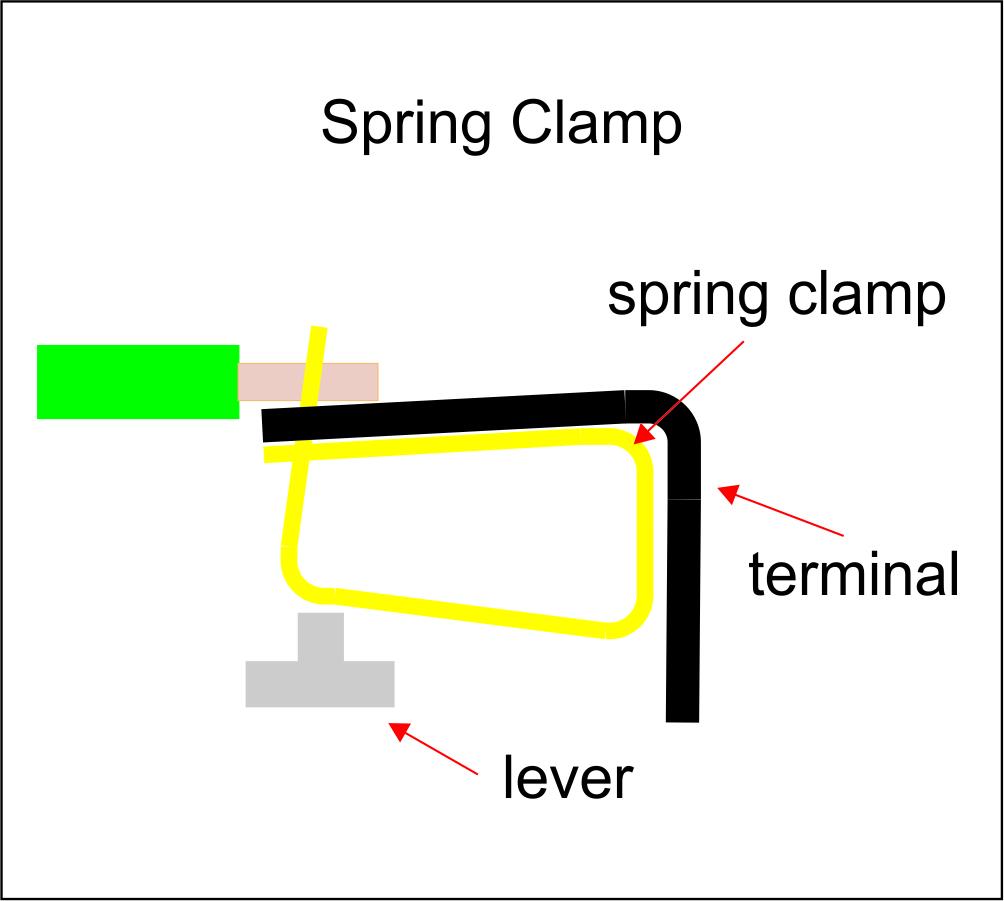 SpringClamp_Sprungfederanschluss